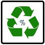 نماد حلقه سبز بازیافتی